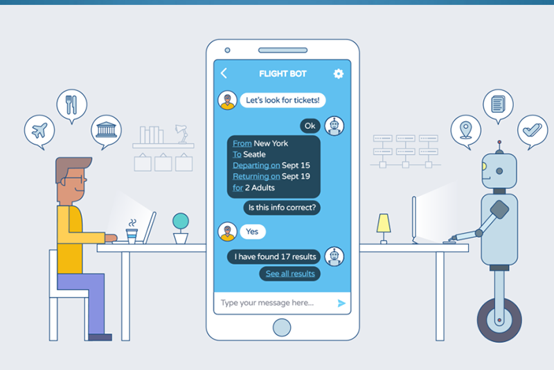 success by using Chatbots and AI